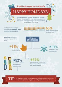 A recent Constant Contact survey says B2C small businesses planning their holiday marketing strategies will have something to cheer about come 2014!