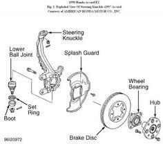 Drive belt routing diagram for 2008 corolla being handy 1995 honda accord brake repair google search fandeluxe Gallery