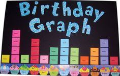 Birthday Graph...I would rather put one of these up instead of a birthday poster at the beginning of the year...this is much more educational...