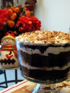 WOW WOW WOW...I dont know how to describe this...if you like KAHLUA and Chocolate, MAKE THIS! I dont mean to yell, but I cant contain myself :) Several hours of chill time are required, so keep that in mind.