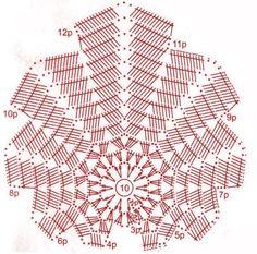 A very interesting crochet motif diagram.