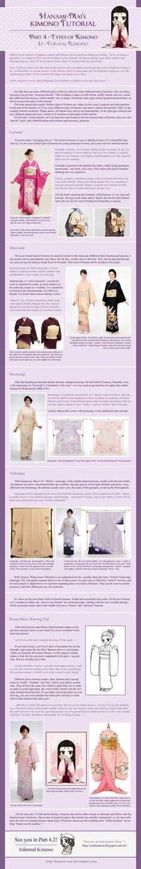 Kimono Tutorial - Part 04 by Hanami-Mai on DeviantArt