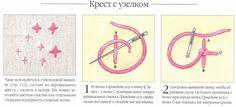 Виды швов с инструкциями.... Обсуждение на LiveInternet - Российский Сервис Онлайн-Дневников