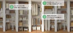 1、ハンガーパイプの上下使いで収納力アップ! 2、ハンガーパイプを 手前と奥で「前後使い」。 3、側面も有効活用。バッグなどの「指定席」に。 Storage, Interior, Closet, Home Decor, Purse Storage, Armoire, Decoration Home, Indoor, Room Decor