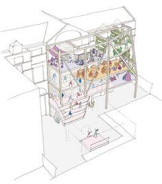 Soho parish school design