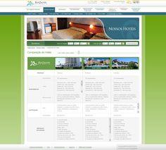 Novo site do Rio Quente Resorts em 2010. Página de comparação de hotéis.