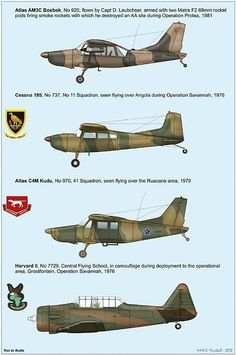 Id chart Military Photos, Military History, Air Force Day, C130 Hercules, South African Air Force, Bush Plane, Royal Australian Navy, Army Day, Air Force Aircraft