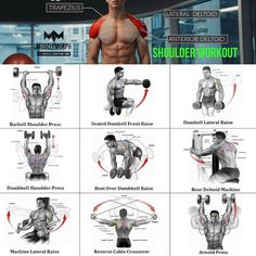 step by step guide of shoulder work out