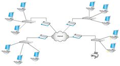 A network topology diagram template on Creately. You can find Cisco network diagrams, rack space diagrams and much more templates in the Creately diagramming community. Click on the image to check out more diagram templates