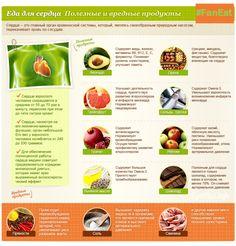 полезные продукты при похудении
