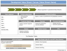 Implementation – Create the Implementation Plan – Scaled Agile Framework