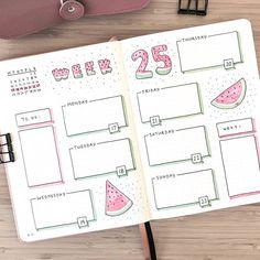 220+ Inspirational Bullet Journal Theme Ideas