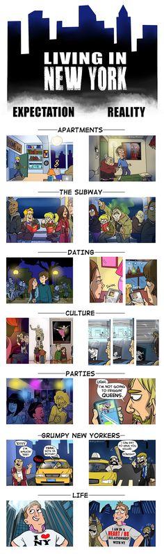 Zrozumienie arkusza relatywnego randkowania