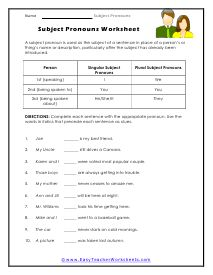 He, she and they are all synonyms of subject pronouns. Make him familiar to them with our subject pronoun worksheets. Pronoun Worksheets, Worksheets For Kids, Printable Worksheets, Cell City, Spelling Test, Grammar Lessons, Parent Resources, Kids And Parenting, Kids Learning