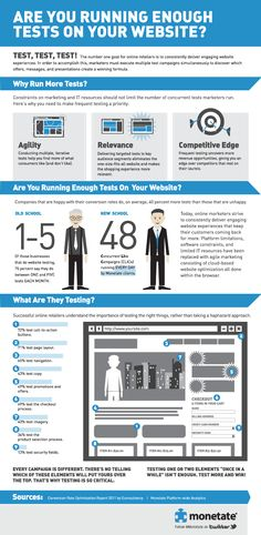 INFOGRAPHIC: Are You Running Enough Tests on Your Website? | Monetate