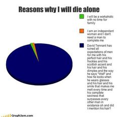This is why I'm dying alone.