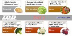7 Days GM Diet - The Best Indian Vegetarian Diet to Lose Weight - IBB - Indian Bodybuilding Gm Diet Plans, Keto Diet Plan, General Motors Diet Plan, Gm Diet Chart, Gm Diet Vegetarian, Keto Smoothie Recipes, Indian Diet, Grapefruit Diet, Diet Reviews
