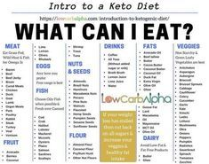 dieet recepten 1000 calorieen