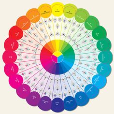 Psychology infographic and charts Essential Color Wheel Companion: Choose Perfect Colors with Confidence by Joen W… Infographic Description Essential Color Wheel Companion: Choose Perfect Colors with Confidence by Joen Wolfrom - 12 Color Wheel, Color Vision, Color Plan, Color Psychology, Psychology Studies, Psychology Experiments, Psychology Meaning, Psychology Facts, Paint Swatches