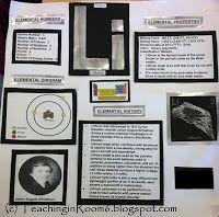 34 best element project images on pinterest chemistry classroom teaching in room project for learning the elements in chemistry urtaz Images