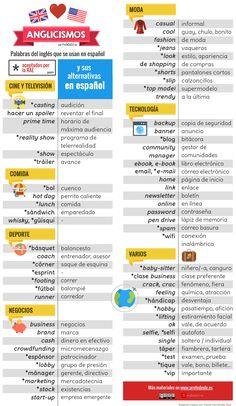 Más de 100 anglicismos (palabras del inglés que se usan en español) con sus alternativas en español. Infografía, actividades online y una prueba divertida.