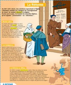Science infographic and charts Infographic Description - French History, Modern History, Luther, Ap Literature, French Phrases, French Language Learning, Spanish Language, French Lessons, Teaching French