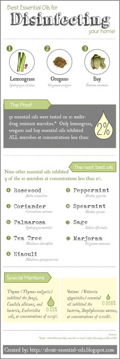 These are the best antibacterial and antiviral essential oils. Use these oils for disinfecting your home.