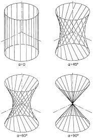 """Résultat de recherche d'images pour """"elliptic hyperboloid"""""""