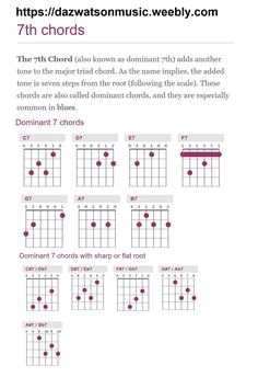 Guitar chord charts for all chords Guitar Chord Sheet, Blues Guitar Chords, Learn Guitar Chords, Guitar Chords Beginner, Easy Guitar Songs, Guitar Chords For Songs, Best Acoustic Guitar, Music Chords, Guitar Scales
