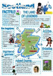 English Worksheets: Scotland-info poster for young learners English Primary School, English Class, English Lessons, English Grammar, Teaching English, Learn English, English Language, English Resources, English Activities