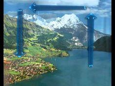Az éltető víz -- A víz körforgása