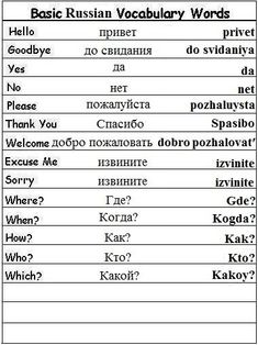 Wondering about the Importance of the Russian Language. Why it's important to Learn Russian? Learn Importance of the Russian Language! Why learn Russian? Russian Language Lessons, Russian Lessons, Russian Language Learning, Language Study, How To Speak Russian, Russian Culture, Vocabulary Words, Learn English, Good To Know