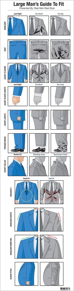 Large Man's Guide to Fit