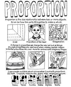 Elements of art size and proportion Elements And Principles, Elements Of Art, Middle School Art, Art School, Proportion Art, Art Doodle, Art Handouts, Art Basics, 5th Grade Art