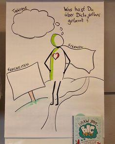 Erkenne durch Coaching, was Dich wirklich antreibt. Lerne Deine unterbewussten Denkmuster und Glaubenssätze kennen und durchbreche Dich blockierende Muster.