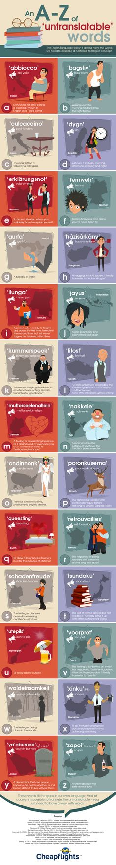 Sometimes English just isn't enough, and we could do with incorporating some new vocabulary into our lives. This infographic by Cheapflights exemplifies that.