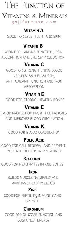 The Function Of Vitamins And Minerals - One To Keep!