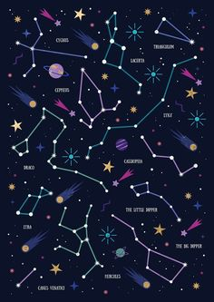 Image result for constellation wallpaper grey