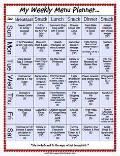 dash+diet | DASH Diet Phase 1 (14 Days) - Week 1 of 2 ...