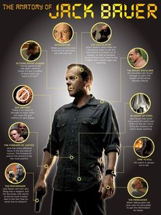 The Anatomy of Jack Bauer