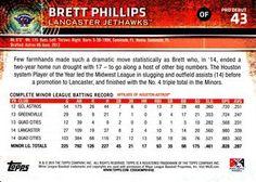 2015 Topps Pro Debut #43 Brett Phillips Back