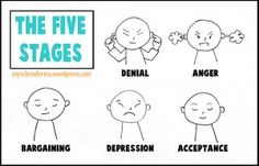 FiveStages Of Accepting Scleroderma