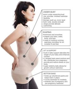 83091a476a312 Under garment Pregnancy Must Haves