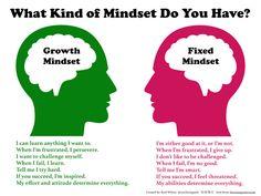 Onderwijs en zo voort ........: 1585. Mindsets : Hoe mindsets veranderen