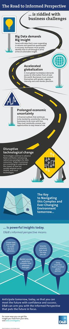 Infographic Examples, Technological Change, Tomorrow Today, Data Analytics, Big Data, Data Visualization, Riddles, Perspective, Insight