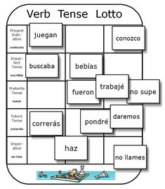 This printable game covers 5 Spanish verb tenses: present indicative imperfect preterite future imperative (command)  The file includes: one pre-printed playing board with all 5 verb t… Ap Spanish, Spanish Grammar, Spanish Teacher, Spanish Classroom, Spanish Lessons, How To Speak Spanish, Learn Spanish, Classroom Ideas, Spanish Projects