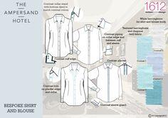 Bespoke Shirt Ideas Ampersand Hotel, Bespoke Shirts, Contrast Collar, Shirt Ideas, Floor Plans, Fabric, Color, Design, Custom Tees