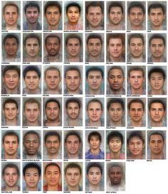 Average faces of men from around the world