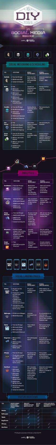 16 Tools for Social Media management #infografia #infographic #socialmedia