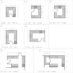 Voici plus en détail quelques aménagements de cuisine lorsque les meubles sont disposés U. Tous les murs de la pièce sont occupés mais cette disposition oblige à placer des meubles d'angle (souvent peut pratique). L'idéal comme dans l'exemple n°6 , est de rompre la continuité des meub